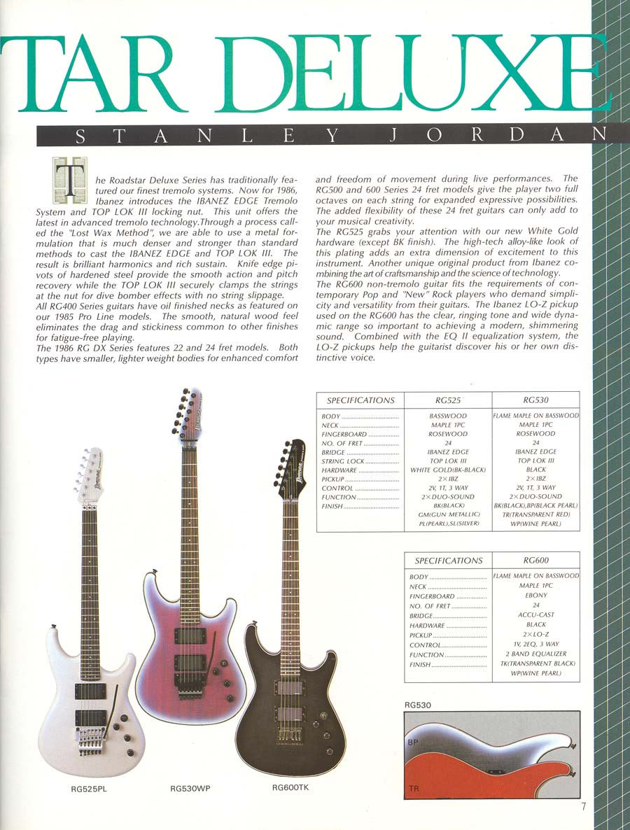 Which Ibanez model is this? - Jemsite