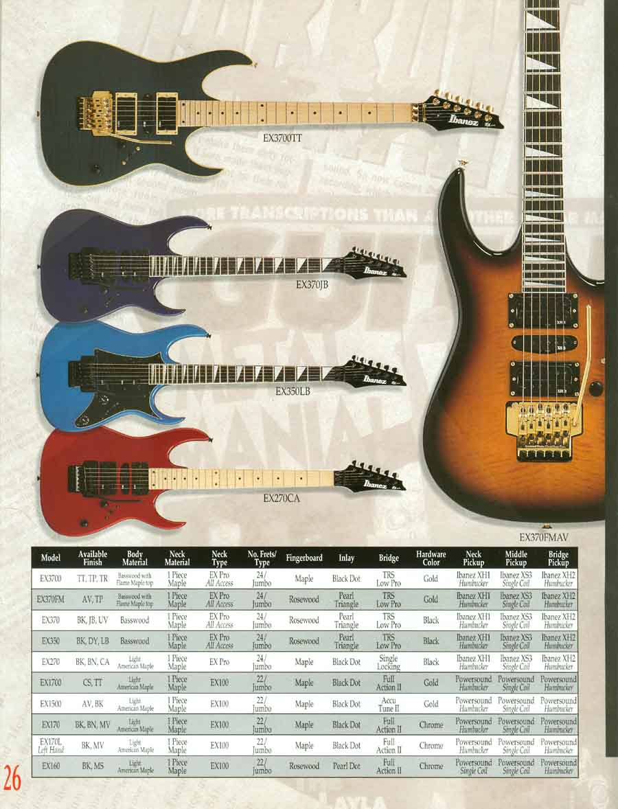 Ibanez Collectors World: RX and EX series guitars on